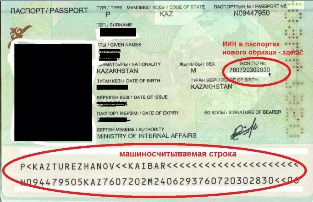 Где находится серия и номер паспорта рф, как расшифровывается серия паспорта