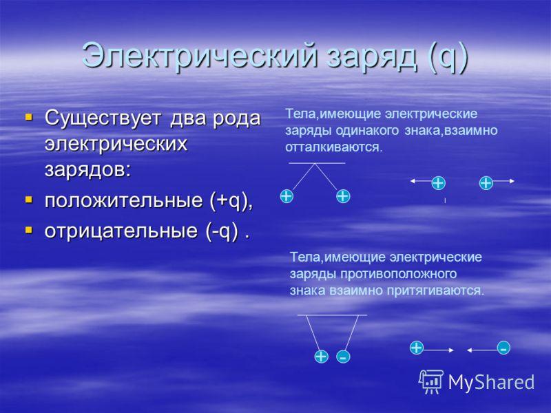 Элементарный электрический заряд