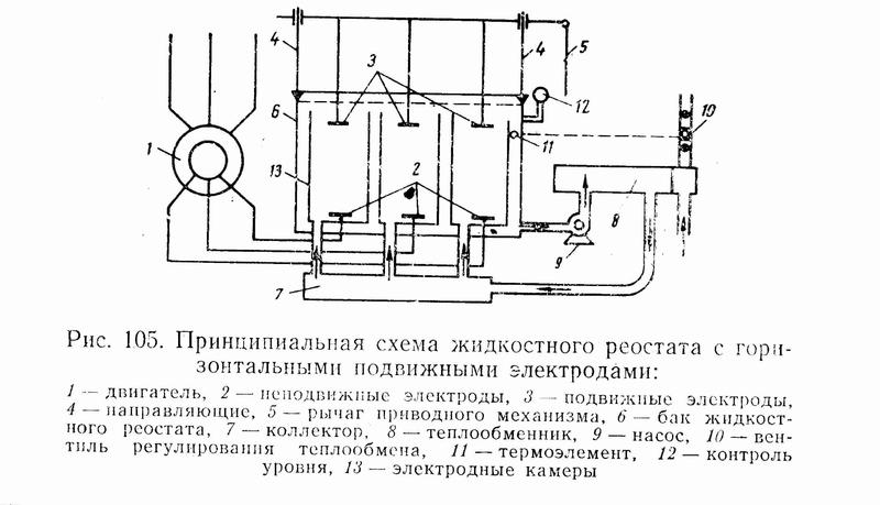 Ползунковый реостат: классификация и устройство, принцип работы переменного сопротивления и применение