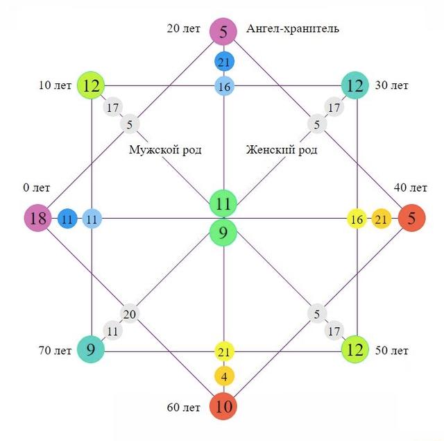 10 признаков того, что мы живем в «матрице»
