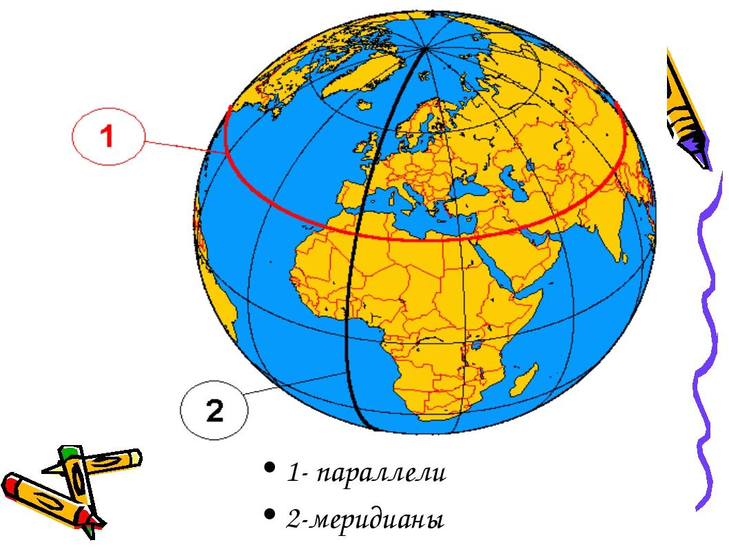 Параллель — википедия с видео // wiki 2
