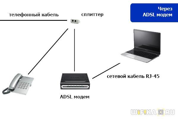 Wi-fi – что это такое, что значит беспроводная сеть, чем вайфай отличается от интернета, как его подключить, как он работает и как им пользоваться на телефоне и компьютере