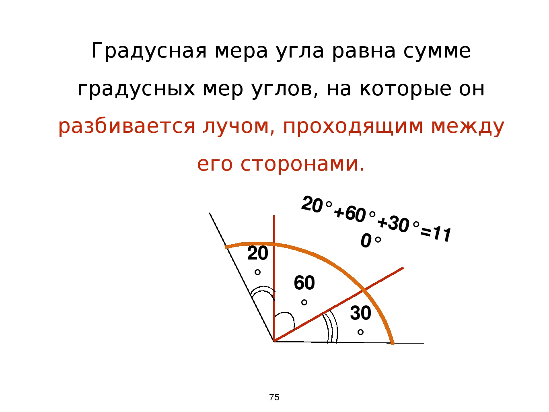 Чему равна градусная мера треугольника