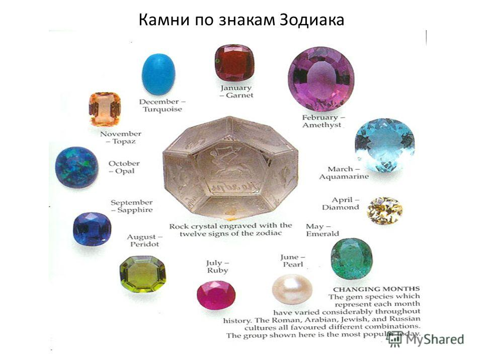 Камень изумруд: магические свойства и кому подходит по знакам зодиака (фото)