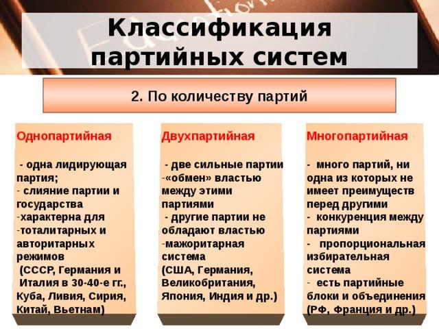 Многопартийная система в россии. формирование многопартийной системы и ее особенности