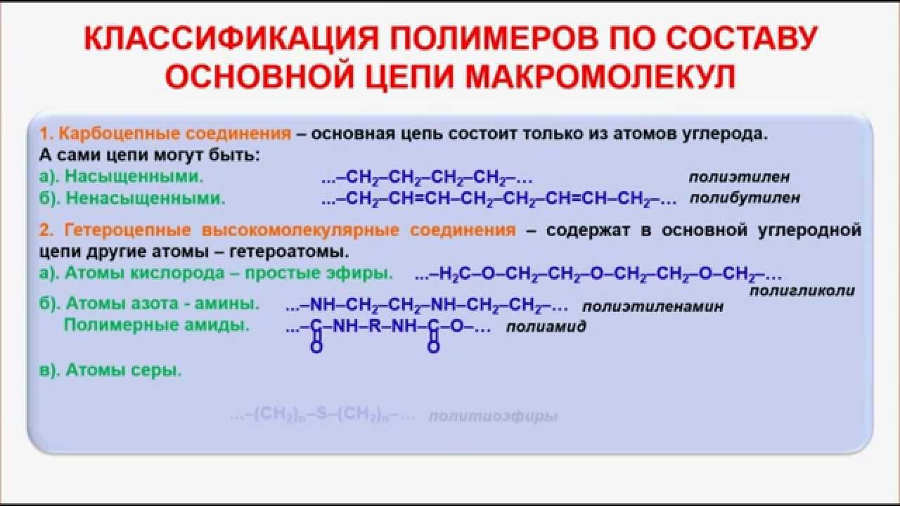 § 9.1. строение полимера