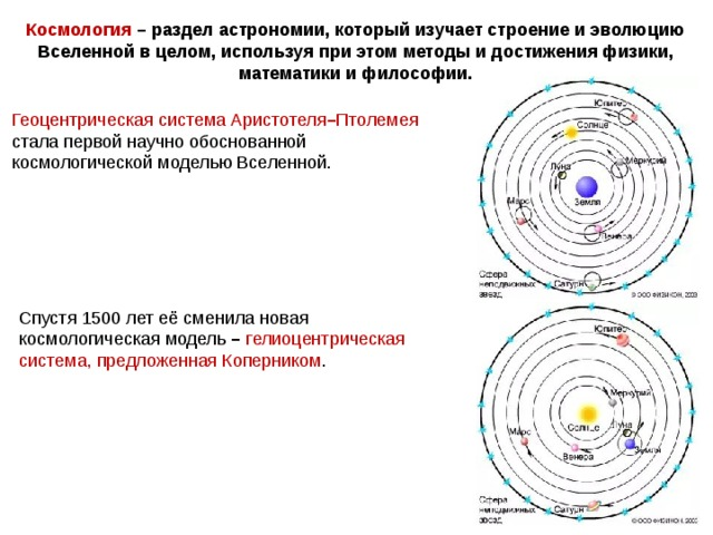 Космология - это раздел астрономии. космология: определение, история и этапы