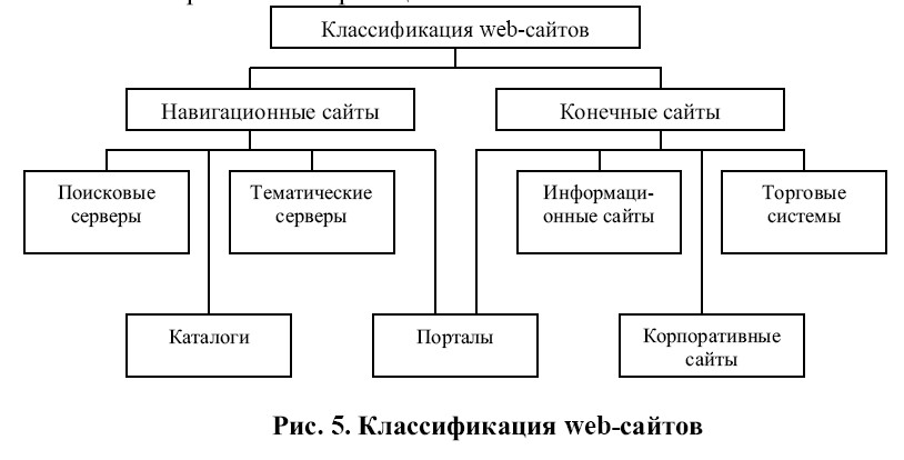Веб-сервисы в теории и на практике для начинающих / хабр