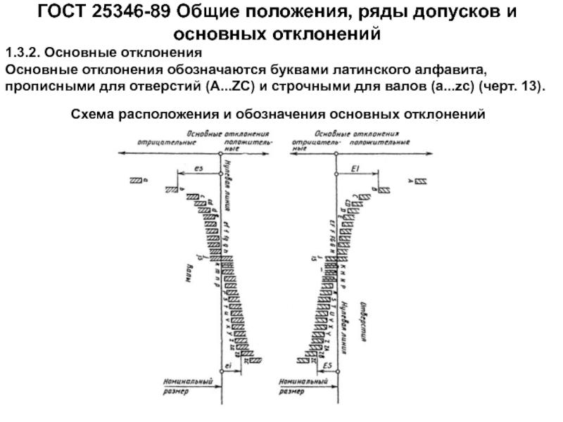 Гост 25346-89 основные нормы взаимозаменяемости. есдп. общие положения, ряды допусков и основных отклонений, гост от 11 апреля 1989 года №25346-89