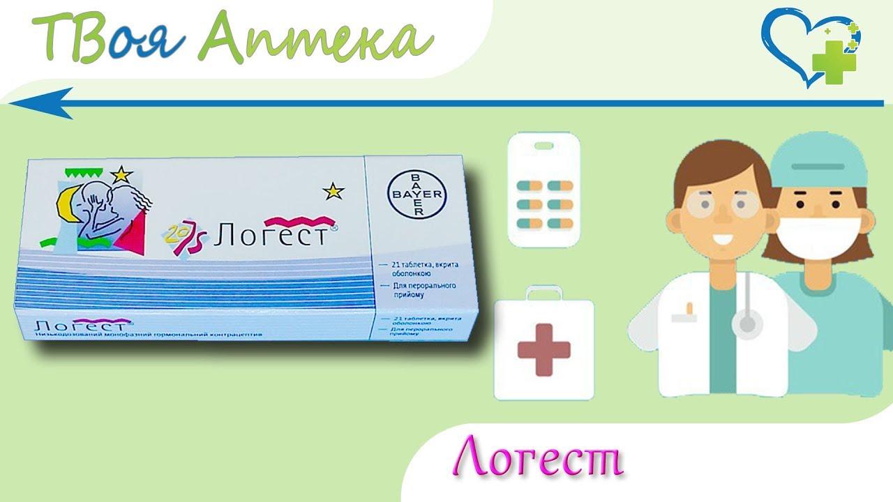 Побочные эффекты от оральных контрацептивов