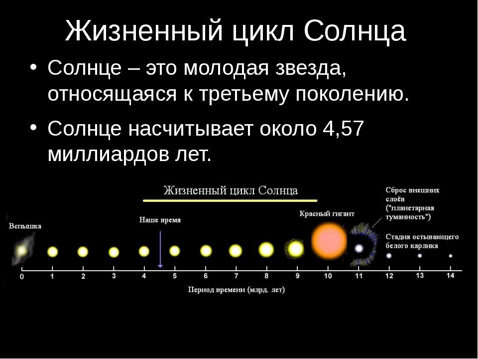 Эволюция звезд, планет и галактик, этапы и стадии рождения, учение о происхождении, стадии и фазы процесса термоядерного синтеза