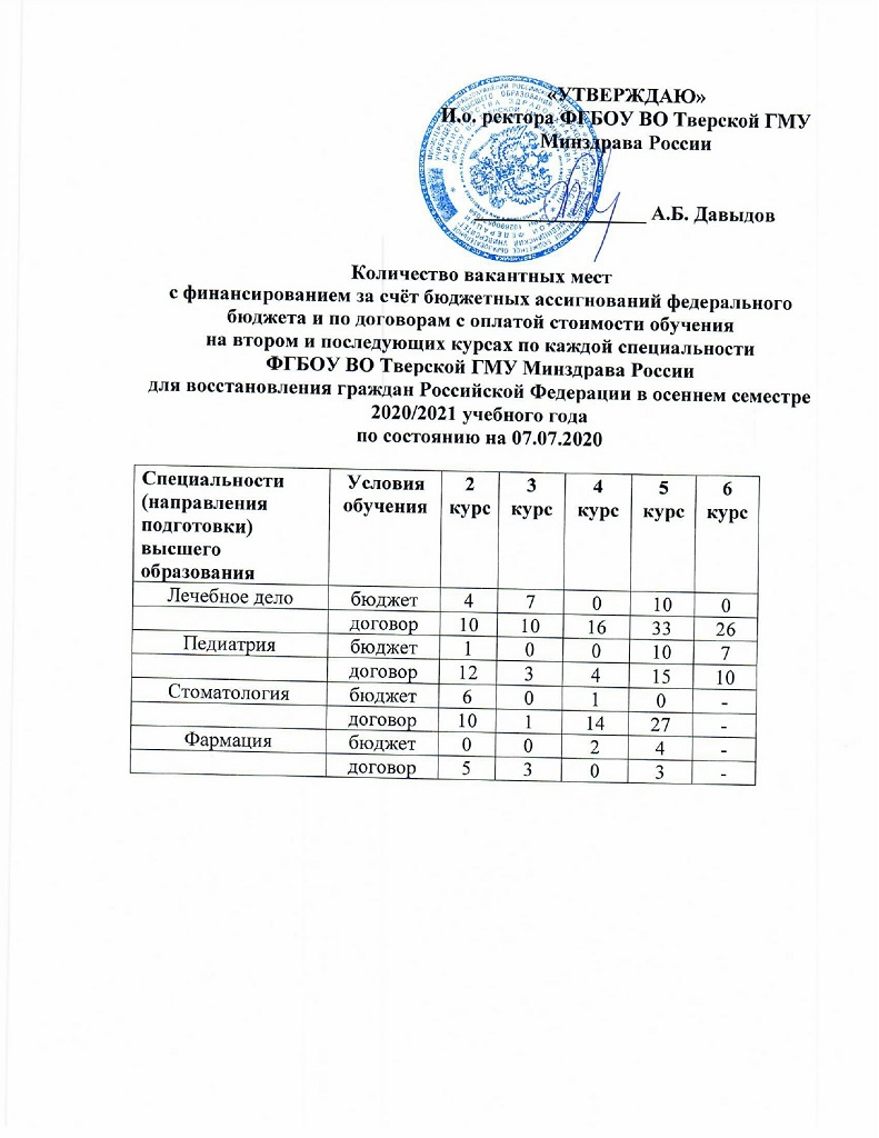 Лечебное дело — среднее профессиональное образование (31.02.01)