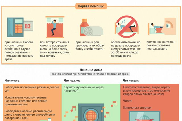 Последствия сотрясения мозга: особенности заболеваний и меры профилактики