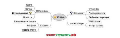 § 1. требования к творческому проекту