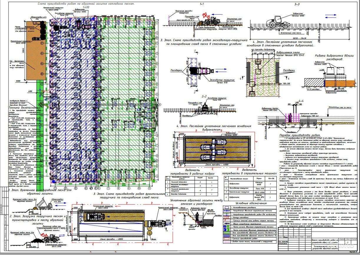 Система ппр оборудования | главный механик