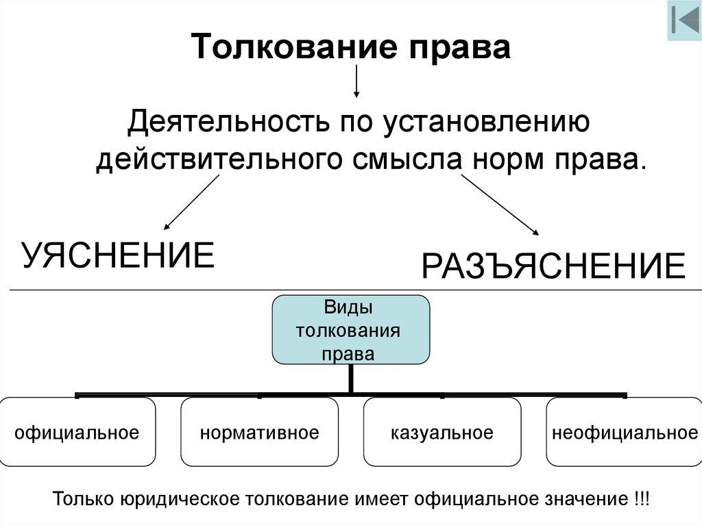 Что такое дилемма? значение, примеры и толкование