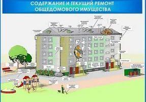 Текущий ремонт и капитальный ремонт: отличия, понятия