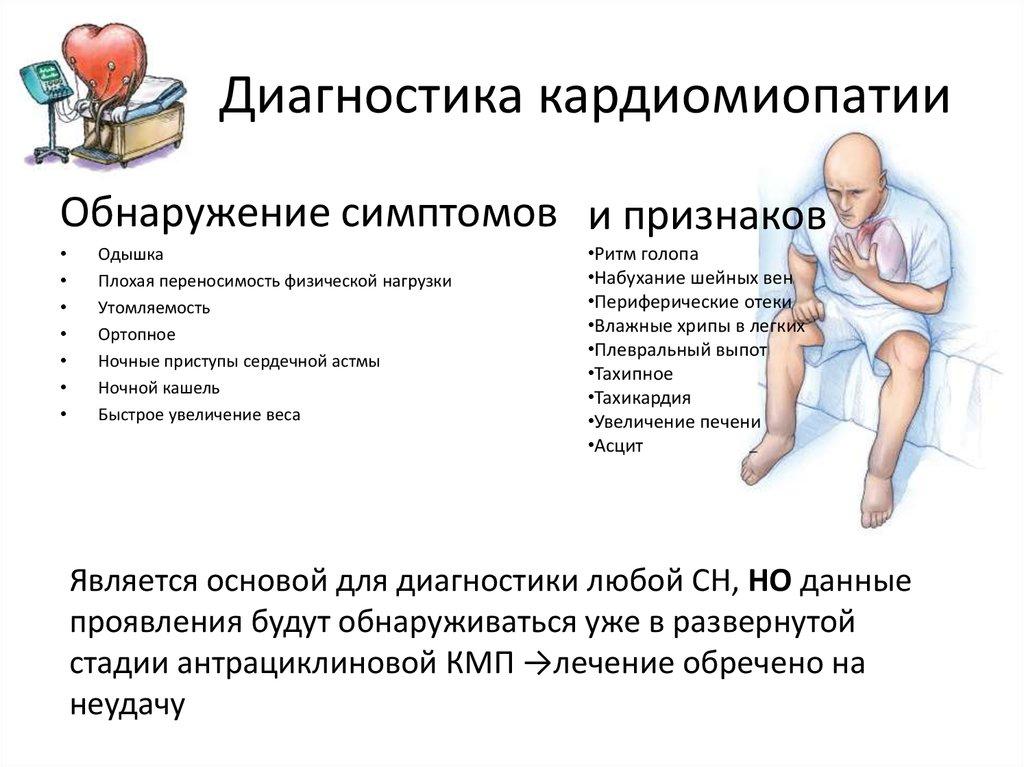 Алкогольная кардиомиопатия: причина смерти, симптомы и лечение