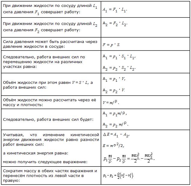 Физическая терморегуляция