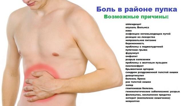 Что такое абдоминальная онкология: симптомы, лечение, профилактика | рейтинг клиник