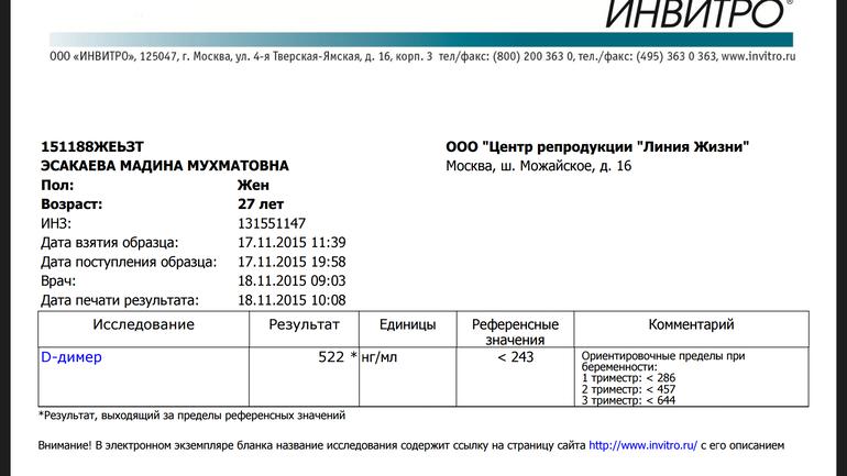 Анализ на д-димер: нормы и отклонения, показания, расшифровка