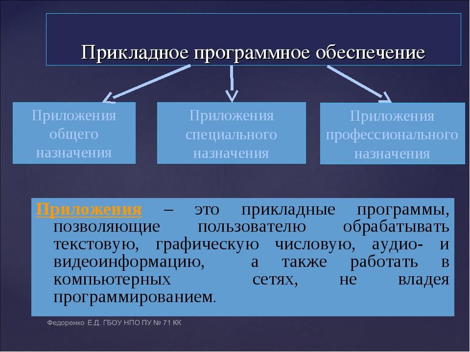 Прикладное программное обеспечение – применение, возможности, определение