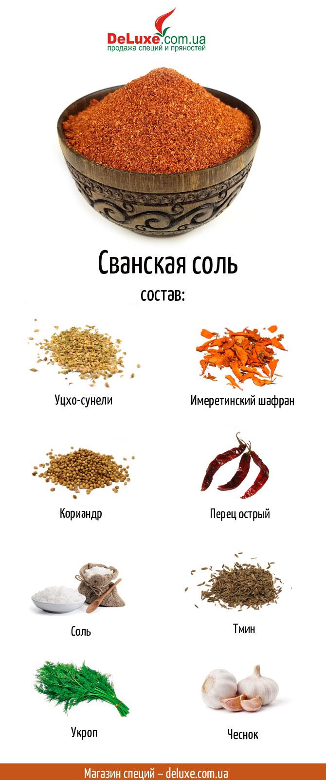 О том, что такое сванская соль:применение, состав и польза