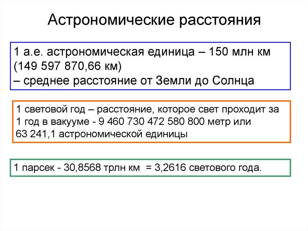 Астрономическая единица википедия