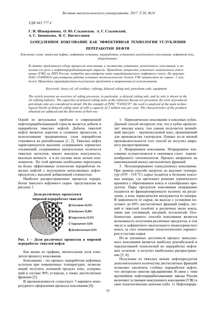 Кокс — википедия