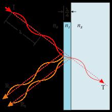 Просветление оптики википедия