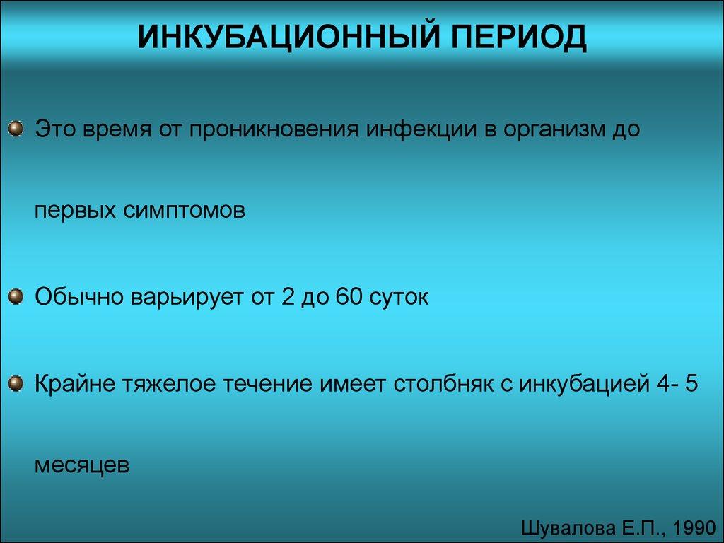 Инкубационный период коронавируса у человека: сколько дней длится, заразность