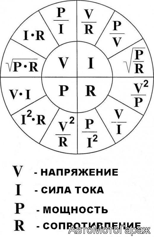 Электрический ток: виды и применение электротока, основные понятия, движение носителей заряда, формулы