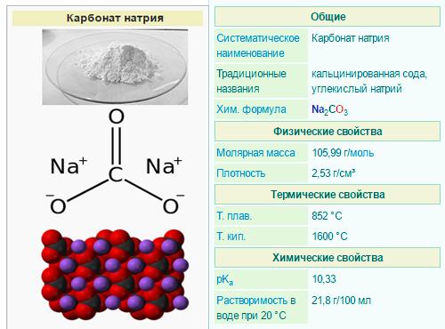 Карбонат - carbonate - qwe.wiki