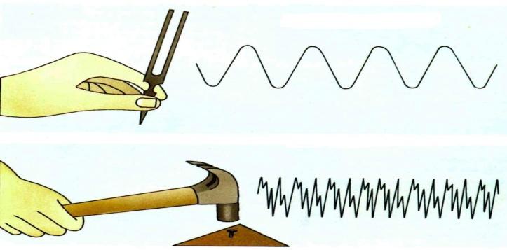 Как правильно определить тип голоса? | музыкальный класс