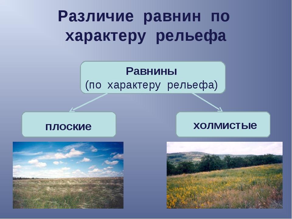 Равнина что это? значение слова равнина