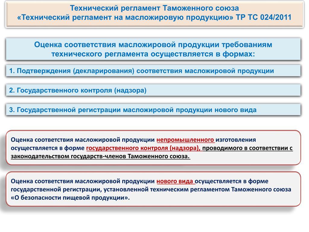 """Тр тс 035/2014 технический регламент таможенного союза """"технический регламент на табачную продукцию"""", технический регламент таможенного союза от 12 ноября 2014 года №тр тс 035/2014, технический регламент"""