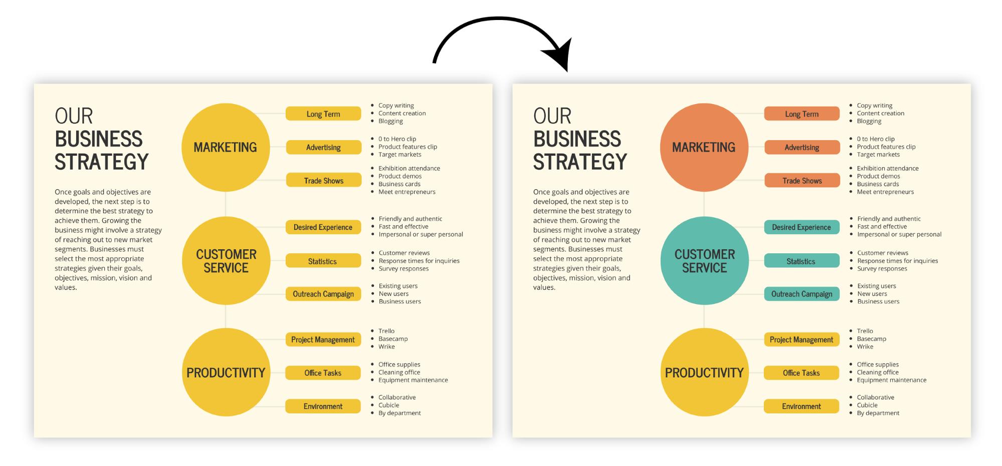 9 видов инфографики для pr-целей: лайфхаки, примеры и бесплатные инструменты | pressfeed. журнал