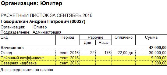 Районный коэффициент по регионам россии в 2018 году: таблица