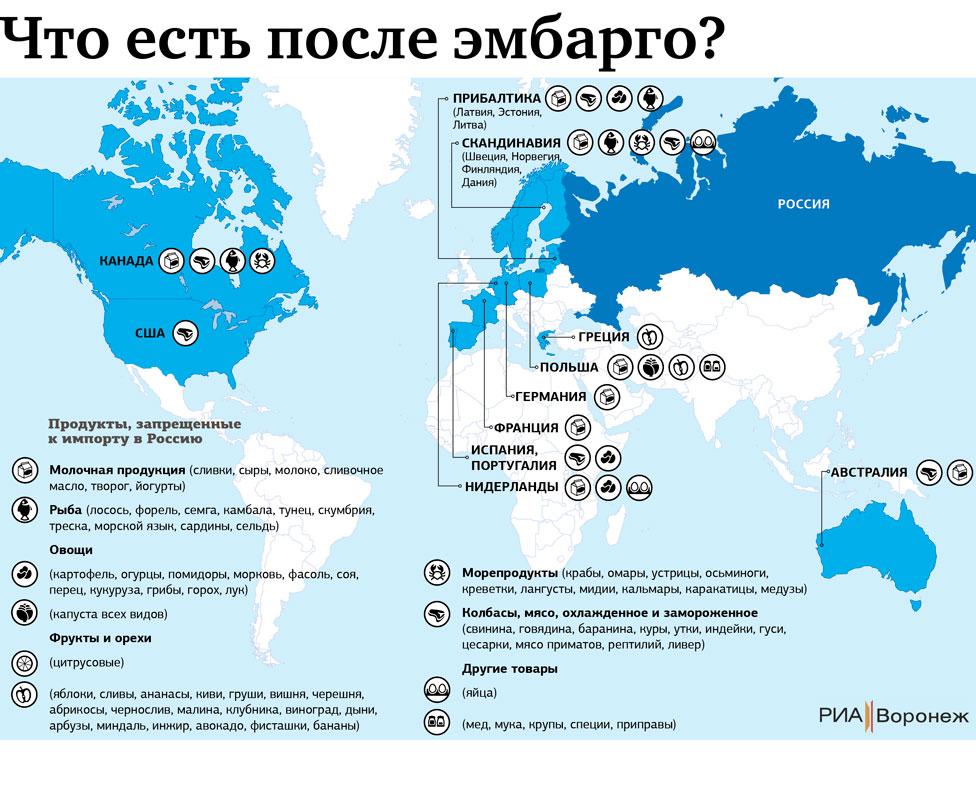 Эмбарго — это ... что такое эмбарго: хронология принятия решений, содержание запрета, экономические последствия для россии, увеличение цен на продукты, изменения, касающиеся ассортимента, макроэкономические эффекты