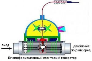 Квантовый генератор