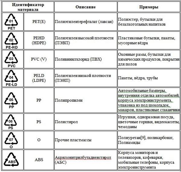 Сфера и области применения толуола