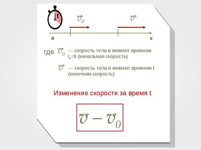 Как высчитывается средняя скорость. как найти среднюю скорость