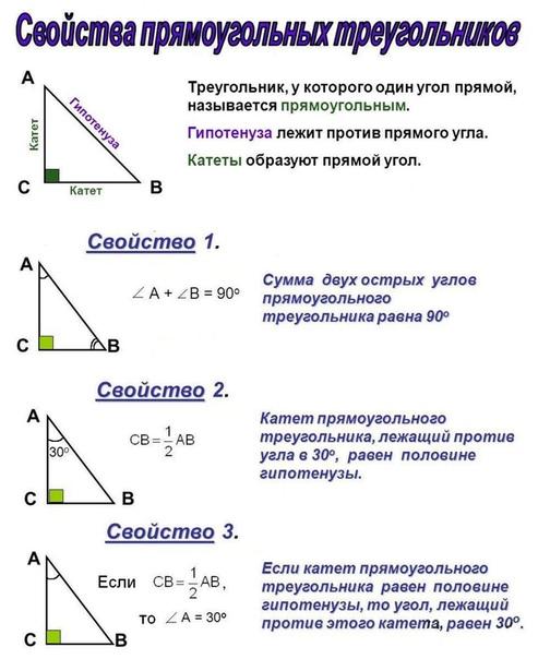 Что такое треугольник: определение, классификация, свойства