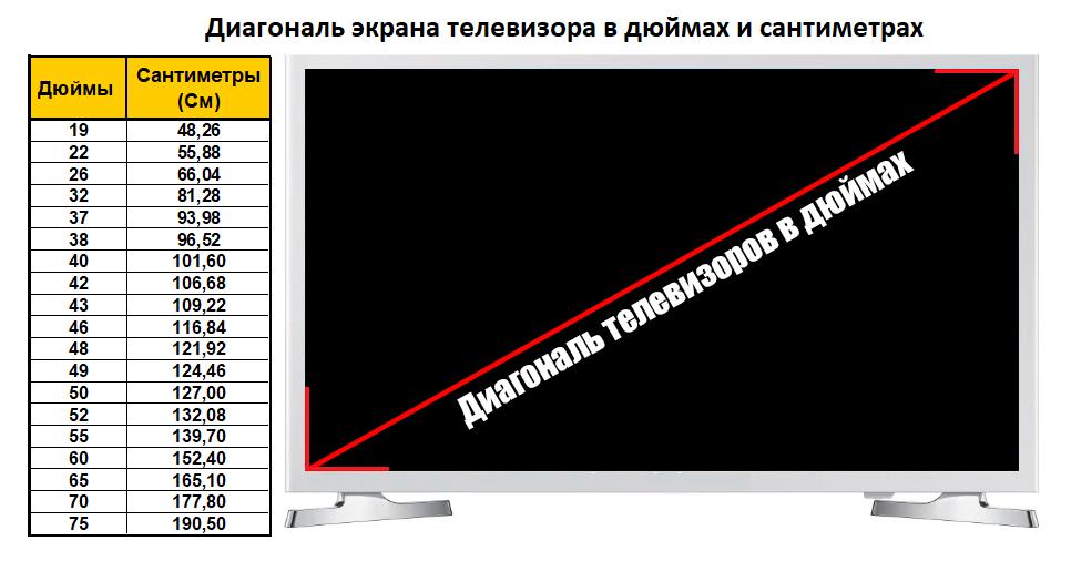 Дюйм — это сколько? :: syl.ru