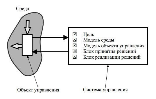 Общие сведения об объектах управления.