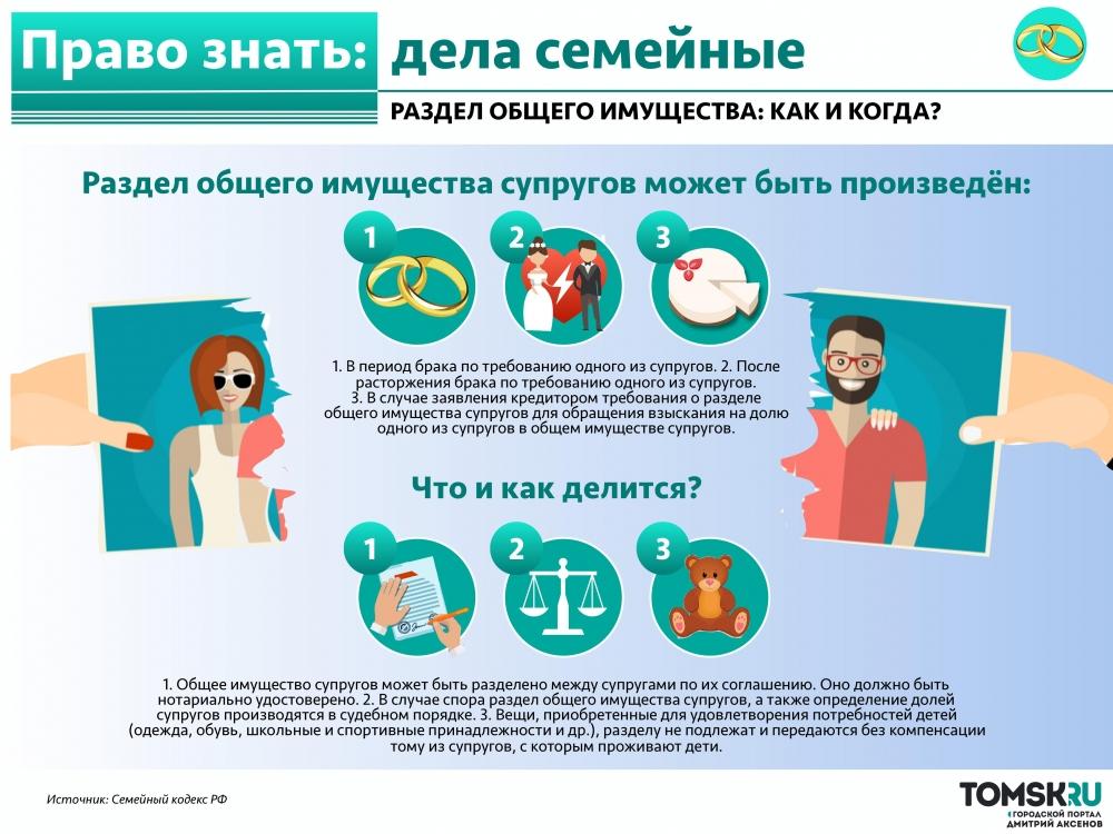 Супружеский долг по расписанию? | православие и мир