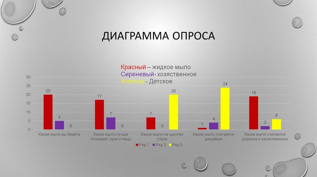 Что такое dfd (диаграммы потоков данных) / блог компании trinion / хабр