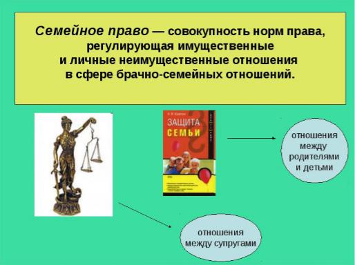 Семейное право — википедия. что такое семейное право
