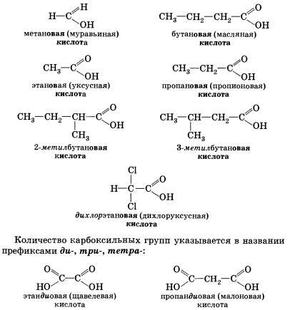 Химические свойства карбоновых кислот: что это такое, где применяются и какова их формула | tvercult.ru