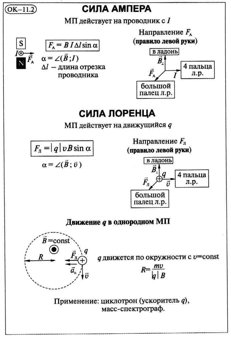 Магнитный поток - magnetic flux - qwe.wiki